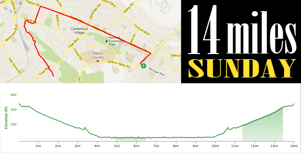 The first 13.1 miles was only 2 minutes slower than my Half Marathon PR.