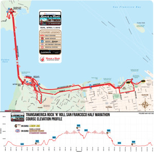 Course and Elevation Chart >> Click to Enlarge <<