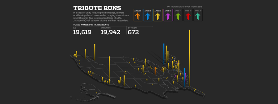 Exclusive map provided by Runner's World (for digital subscribers) showing all the BostonStrong runs. The Yellow is Monday, a week after. >>Click to Enlarge<<