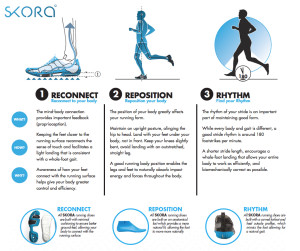The 3Rs: Real Running Reminders. >> Click to Enlarge <<
